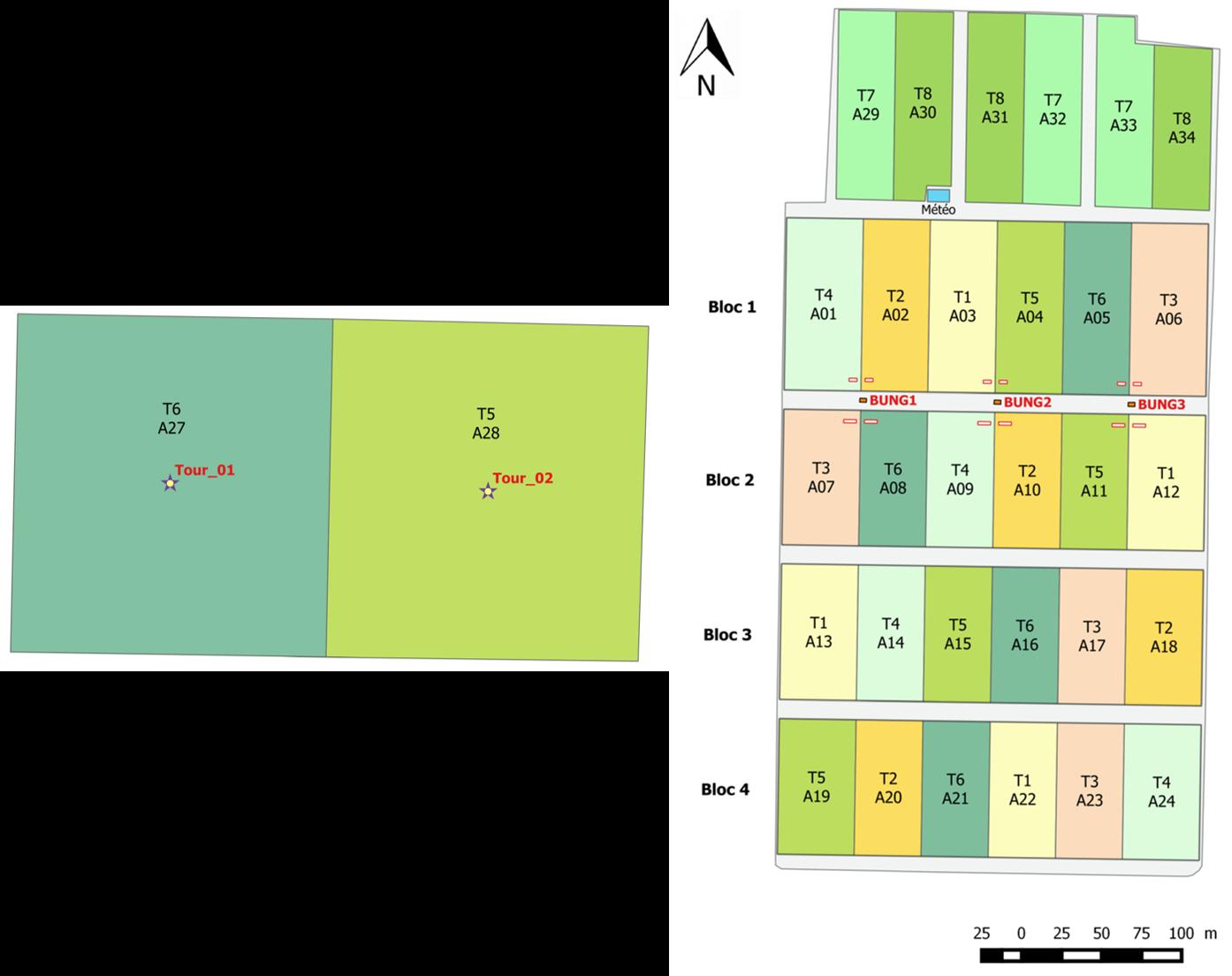 Plan du dispositif SOERE ACBB